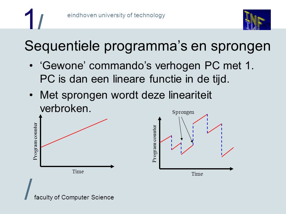 1/1/ / faculty of Computer Science eindhoven university of technology Sequentiele programma's en sprongen 'Gewone' commando's verhogen PC met 1.