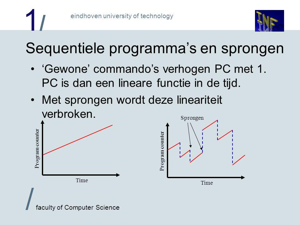 1/1/ / faculty of Computer Science eindhoven university of technology Software: interrupt afhandelen Bewaar alle registers.