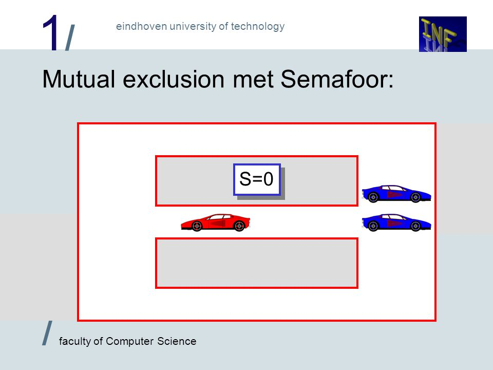 1/1/ / faculty of Computer Science eindhoven university of technology Mutual exclusion met Semafoor: S=1 S=0 S=1 S=0