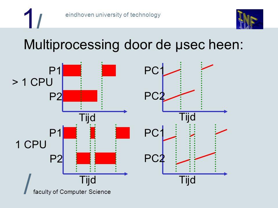 1/1/ / faculty of Computer Science eindhoven university of technology Implementatie van Multitasking: Meerdere CPU's 1/ voorbeeld: –Netwerk van 400 processoren (T800/T805) –Elk 25 MHz met 1 tot 4 Mb lokaal geheugen –Elke CPU heeft 4 asynchrone communicatiekanalen (± RS232) voor 1,5Mb/sec elk.