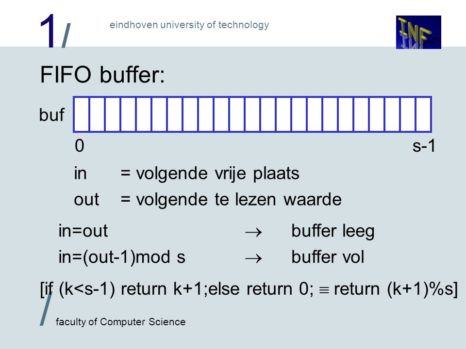 1/1/ / faculty of Computer Science eindhoven university of technology Werking FIFO-buffer: IN OUT