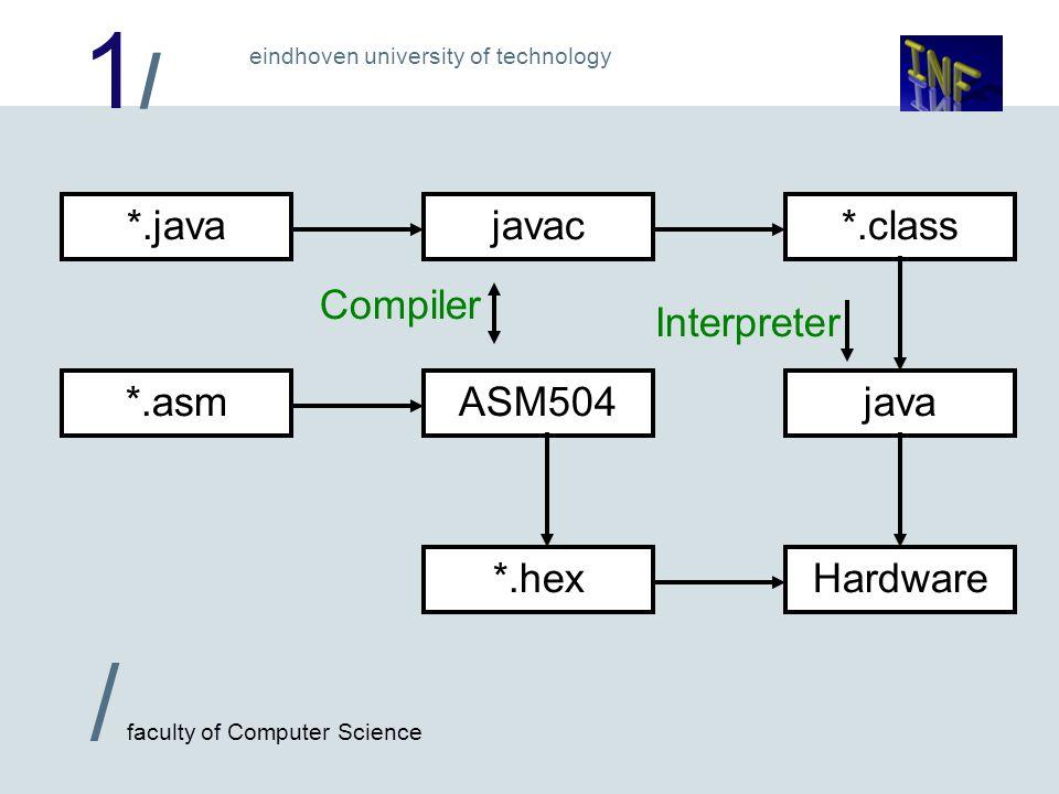 1/1/ / faculty of Computer Science eindhoven university of technology Optimaliseringen: Geavanceerder: Constante expressies geheel van te voren berekenen.