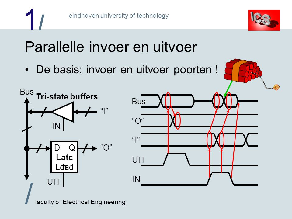 1/1/ / faculty of Electrical Engineering eindhoven university of technology Parallelle invoer en uitvoer De basis: invoer en uitvoer poorten .