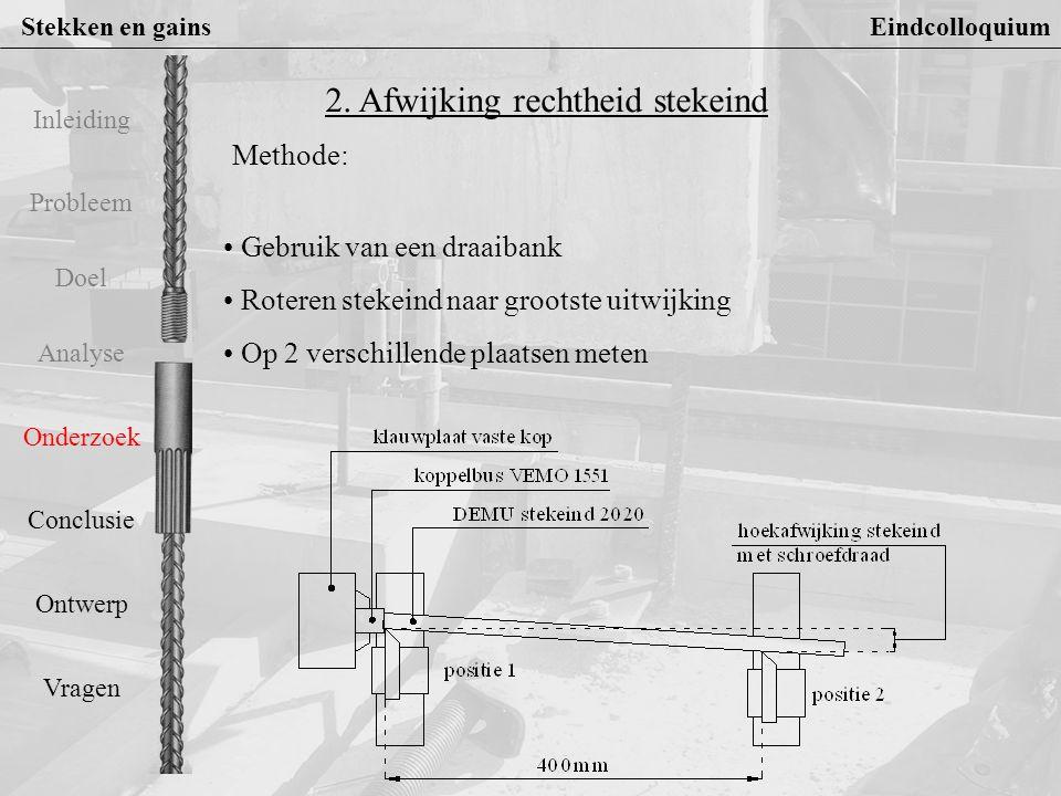 Stekken en gains Eindcolloquium Probleem Doel Analyse Onderzoek Conclusie Ontwerp Vragen Inleiding Resultaten: 50 stuks stekeinden M20: 50 stuks stekeinden M24: Type stekanker Gemiddelde afwijking (mm/500mm) Standaard afwijking (mm/500mm) M200,374,76 M240,295,24 2.