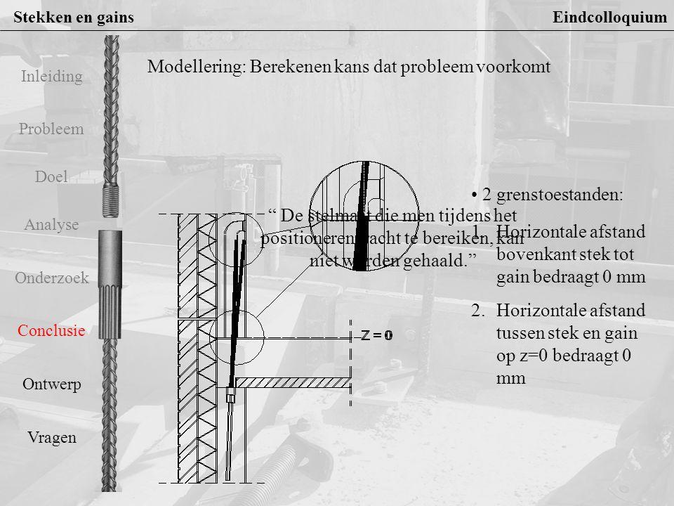 Stekken en gains Eindcolloquium Probleem Doel Analyse Onderzoek Conclusie Ontwerp Vragen Inleiding Modellering Horizontale afstand wordt bepaald door: 1.