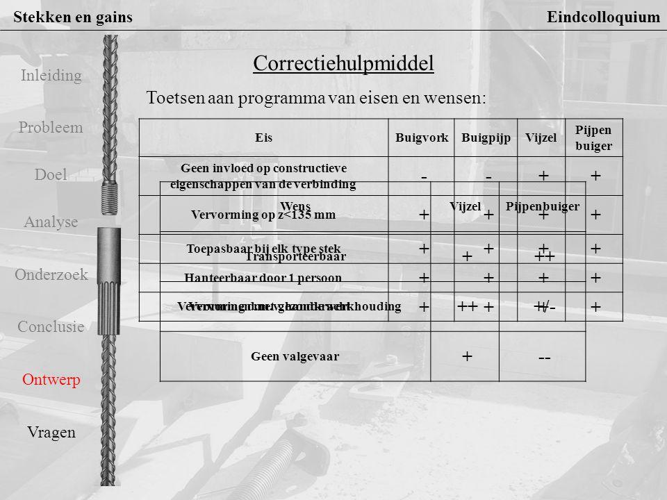Stekken en gains Eindcolloquium Probleem Doel Analyse Onderzoek Conclusie Ontwerp Vragen Inleiding Correctiehulpmiddel 1.Hydraulische cilinder 2.Krachtsoverbrenging 3.Buisniveau 4.Steel 5.Oliepomp