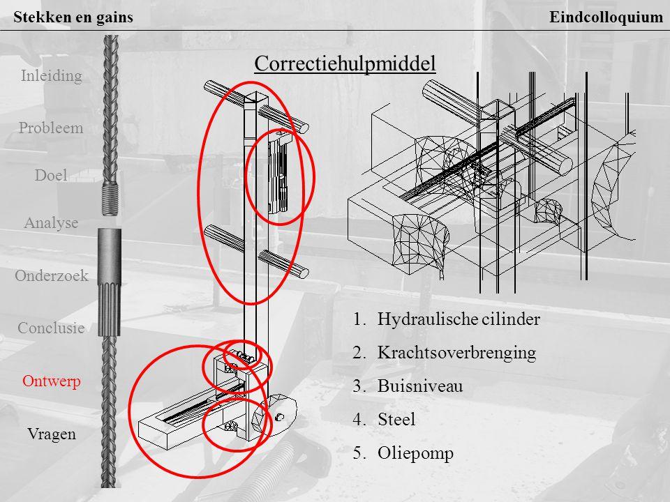 Stekken en gains Eindcolloquium Probleem Doel Analyse Onderzoek Conclusie Ontwerp Vragen Inleiding Richten van stekken