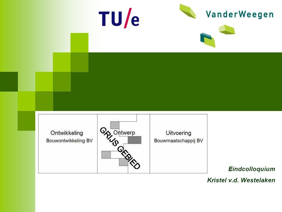 TBV verdeling van taken tussen BO en BM TBV verdeling op functieniveau in besteksfase Inzicht in de organisatie van een project Standaard plan van aanpak voor alle projecten binnen Van der Weegen (Inzicht in de werkmethode van een project) Ontwerp Hulpmiddel Inzoomen op de functionele eisen: 1.