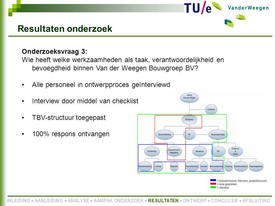 Onderzoeksvraag 3: Wie heeft welke werkzaamheden als taak, verantwoordelijkheid en bevoegdheid binnen Van der Weegen Bouwgroep BV.