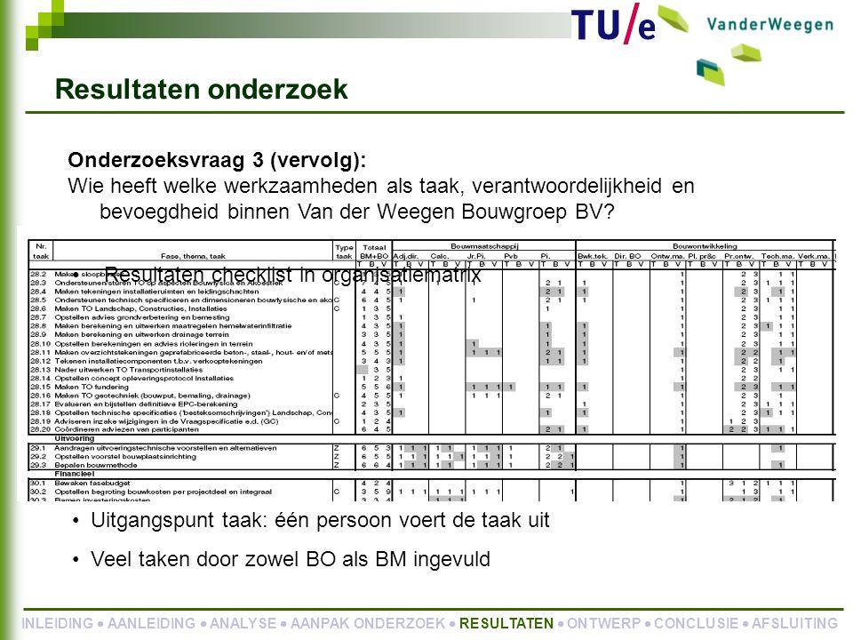 Onderzoeksvraag 3 (vervolg): Wie heeft welke werkzaamheden als taak, verantwoordelijkheid en bevoegdheid binnen Van der Weegen Bouwgroep BV.