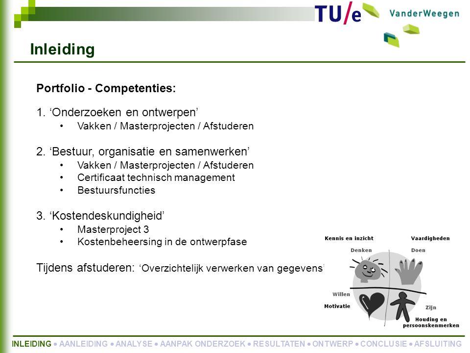 Inleiding Portfolio - Competenties: 1.