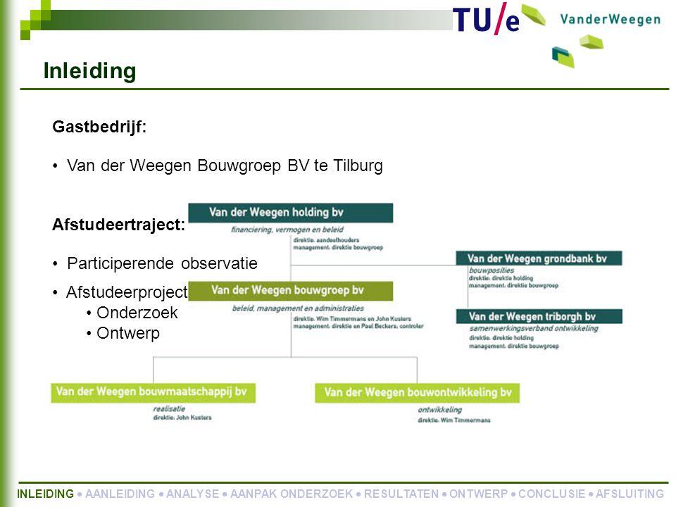 Inleiding Gastbedrijf: Van der Weegen Bouwgroep BV te Tilburg INLEIDING  AANLEIDING  ANALYSE  AANPAK ONDERZOEK  RESULTATEN  ONTWERP  CONCLUSIE  AFSLUITING Afstudeertraject: Participerende observatie Afstudeerproject Onderzoek Ontwerp