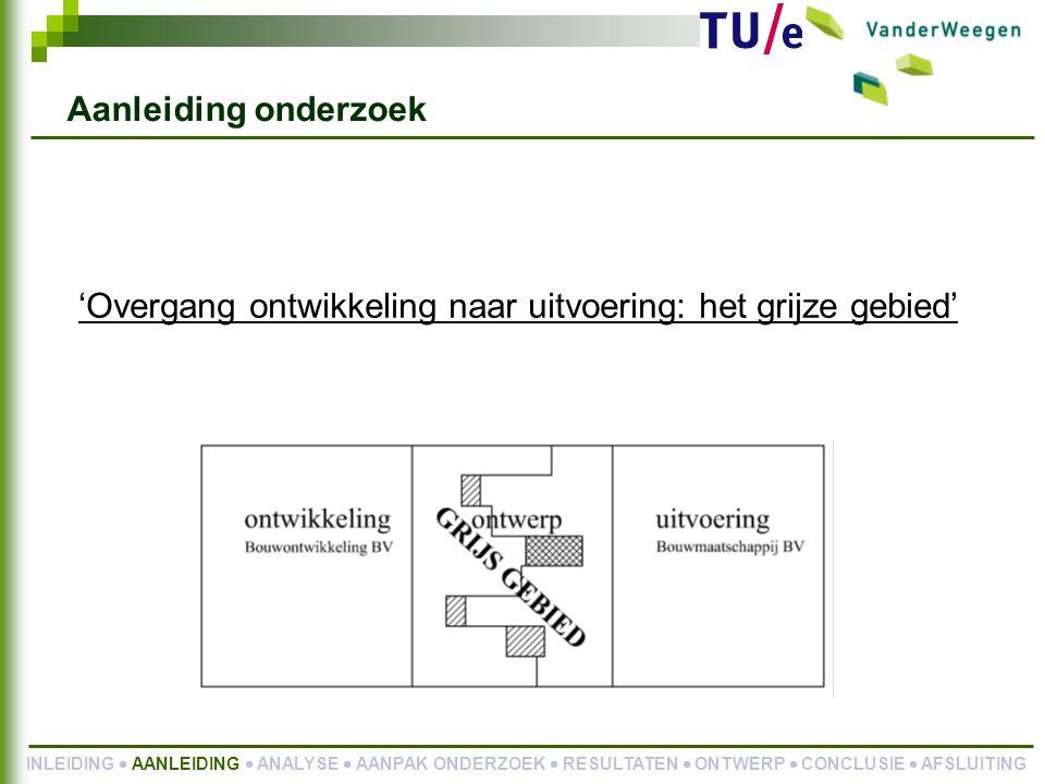 Onderzoeksvraag 4 (vervolg): Welke hiaten en welke overlappingen zijn er binnen het ontwerpproces.