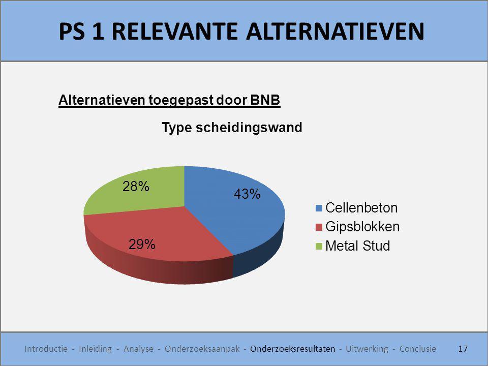 PS 1 RELEVANTE ALTERNATIEVEN 17 Introductie - Inleiding - Analyse - Onderzoeksaanpak - Onderzoeksresultaten - Uitwerking - Conclusie Alternatieven toe
