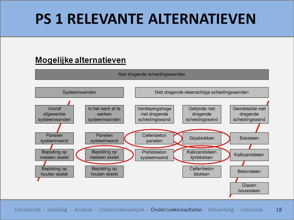 PS 1 RELEVANTE ALTERNATIEVEN 18 Introductie - Inleiding - Analyse - Onderzoeksaanpak - Onderzoeksresultaten - Uitwerking - Conclusie Mogelijke alterna