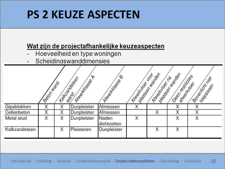 PS 2 KEUZE ASPECTEN 22 Introductie - Inleiding - Analyse - Onderzoeksaanpak - Onderzoeksresultaten - Uitwerking - Conclusie Wat zijn de projectafhanke
