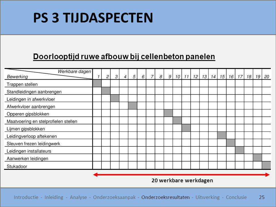 PS 3 TIJDASPECTEN 25 Introductie - Inleiding - Analyse - Onderzoeksaanpak - Onderzoeksresultaten - Uitwerking - Conclusie Doorlooptijd ruwe afbouw bij