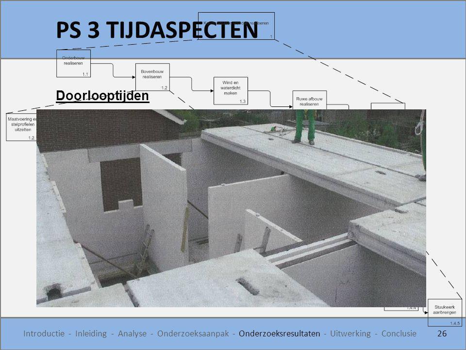 PS 3 TIJDASPECTEN 26 Introductie - Inleiding - Analyse - Onderzoeksaanpak - Onderzoeksresultaten - Uitwerking - Conclusie Doorlooptijden -Cellenbeton