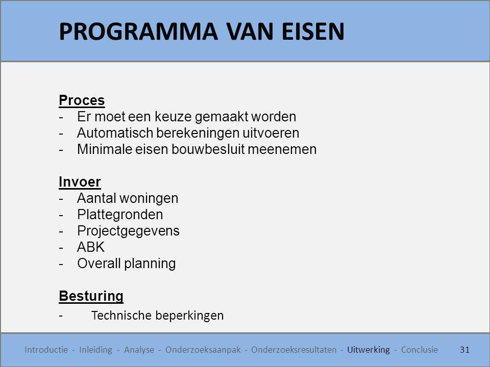 PROGRAMMA VAN EISEN 31 Introductie - Inleiding - Analyse - Onderzoeksaanpak - Onderzoeksresultaten - Uitwerking - Conclusie Proces -Er moet een keuze