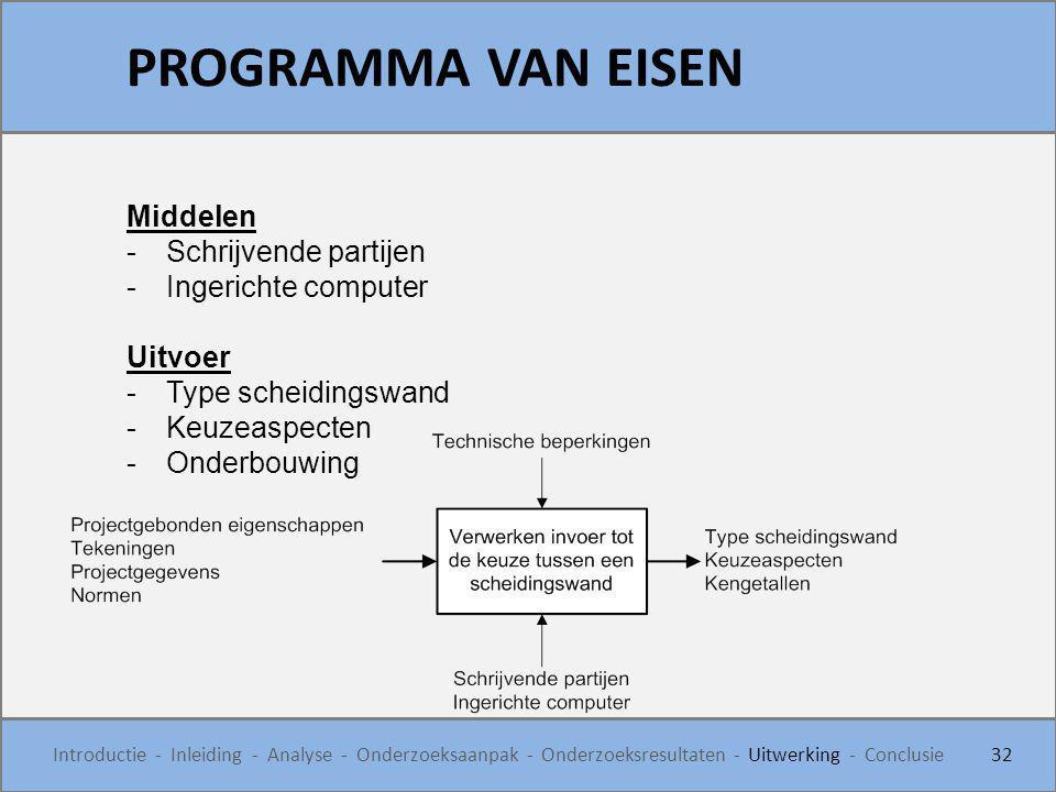 PROGRAMMA VAN EISEN 32 Introductie - Inleiding - Analyse - Onderzoeksaanpak - Onderzoeksresultaten - Uitwerking - Conclusie Middelen -Schrijvende part