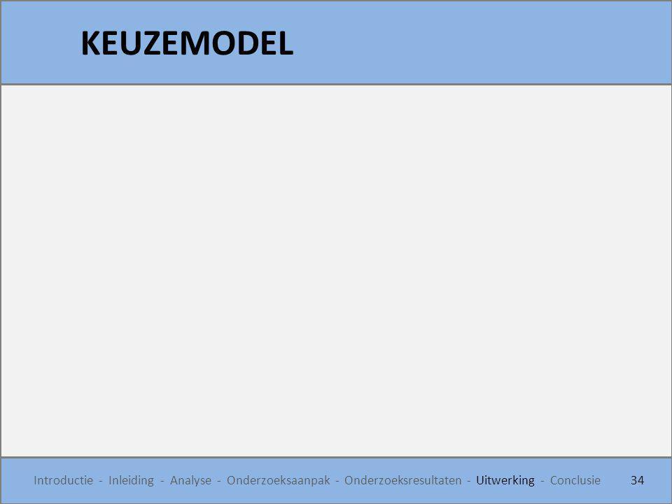 KEUZEMODEL 34 Introductie - Inleiding - Analyse - Onderzoeksaanpak - Onderzoeksresultaten - Uitwerking - Conclusie