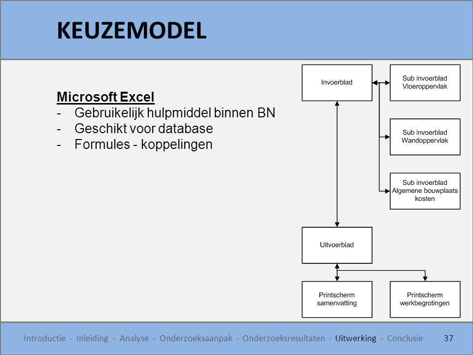 KEUZEMODEL 37 Introductie - Inleiding - Analyse - Onderzoeksaanpak - Onderzoeksresultaten - Uitwerking - Conclusie Microsoft Excel -Gebruikelijk hulpm