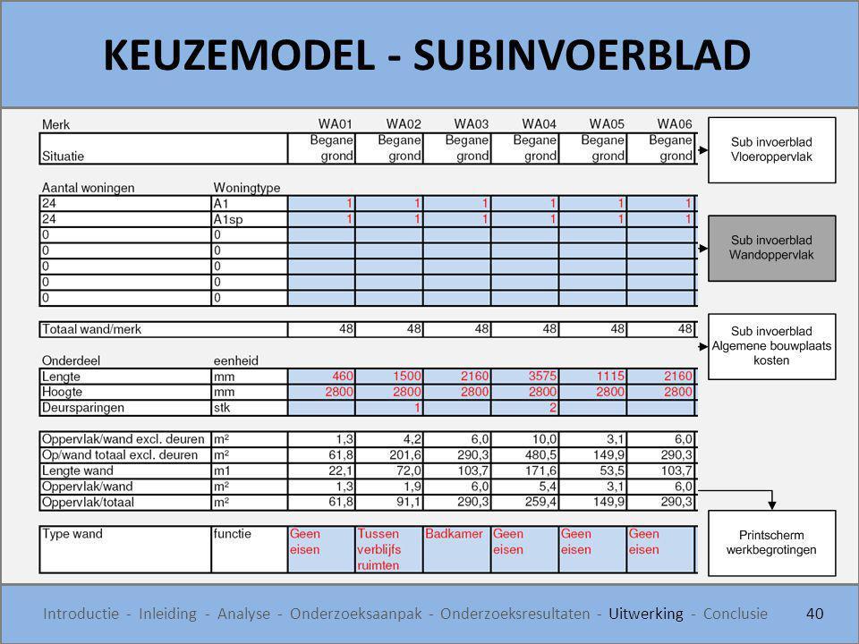 KEUZEMODEL - SUBINVOERBLAD 40 Introductie - Inleiding - Analyse - Onderzoeksaanpak - Onderzoeksresultaten - Uitwerking - Conclusie STAP 3: Invoer wand
