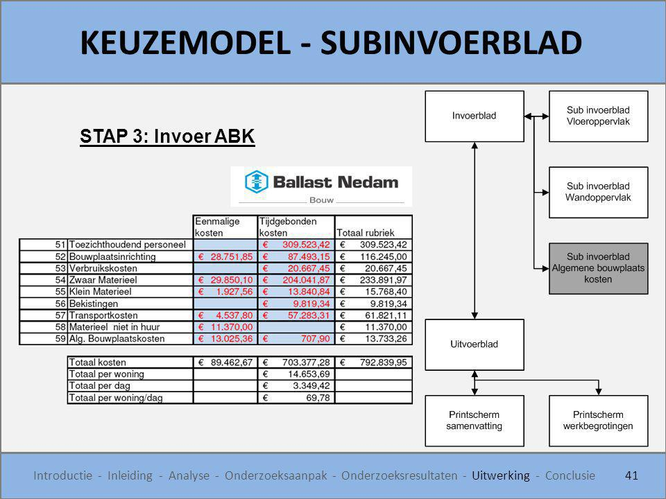 KEUZEMODEL - SUBINVOERBLAD 41 Introductie - Inleiding - Analyse - Onderzoeksaanpak - Onderzoeksresultaten - Uitwerking - Conclusie STAP 3: Invoer ABK