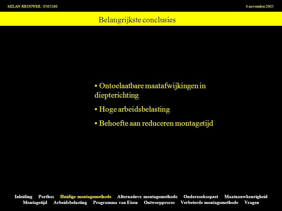 Belangrijkste conclusies MILAN BROUWER: 05052604 november 2005 Inleiding Porthos Huidige montagemethode Alternatieve montagemethode Onderzoeksopzet Ma