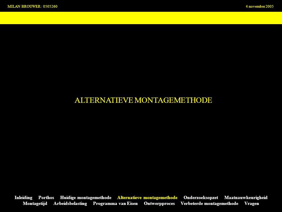MILAN BROUWER: 05052604 november 2005 Inleiding Porthos Huidige montagemethode Alternatieve montagemethode Onderzoeksopzet Maatnauwkeurigheid Montaget