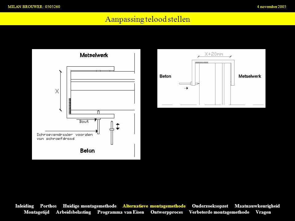Aanpassing telood stellen MILAN BROUWER: 05052604 november 2005 Inleiding Porthos Huidige montagemethode Alternatieve montagemethode Onderzoeksopzet M