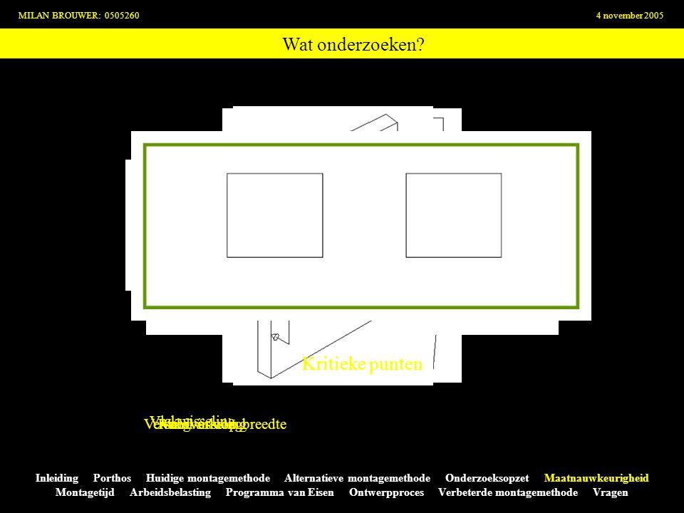 Verschil in voegbreedte Voegverloop Randwisseling Vlakwisseling MILAN BROUWER: 05052604 november 2005 Inleiding Porthos Huidige montagemethode Alterna