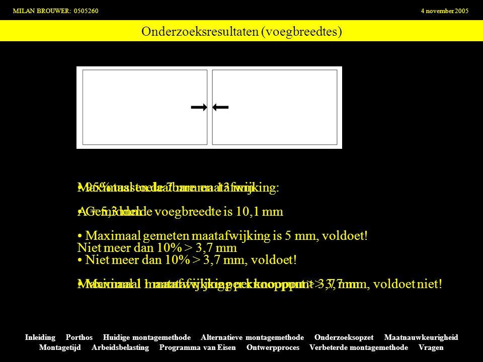 Onderzoeksresultaten (voegbreedtes) MILAN BROUWER: 05052604 november 2005 Inleiding Porthos Huidige montagemethode Alternatieve montagemethode Onderzo