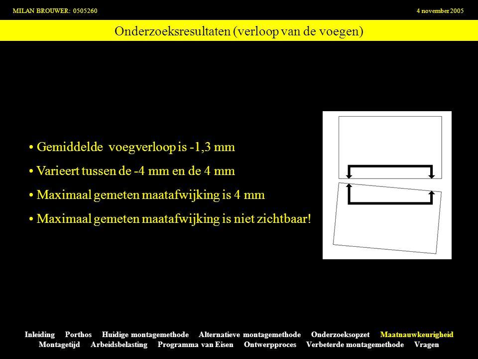 Onderzoeksresultaten (verloop van de voegen) MILAN BROUWER: 05052604 november 2005 Inleiding Porthos Huidige montagemethode Alternatieve montagemethod