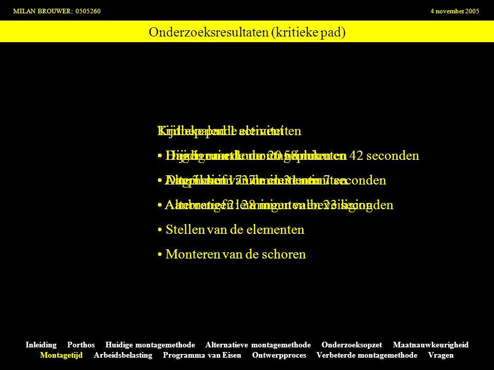 Onderzoeksresultaten (kritieke pad) MILAN BROUWER: 05052604 november 2005 Inleiding Porthos Huidige montagemethode Alternatieve montagemethode Onderzo