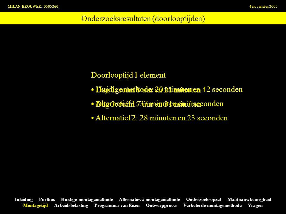 Onderzoeksresultaten (doorlooptijden) MILAN BROUWER: 05052604 november 2005 Inleiding Porthos Huidige montagemethode Alternatieve montagemethode Onder