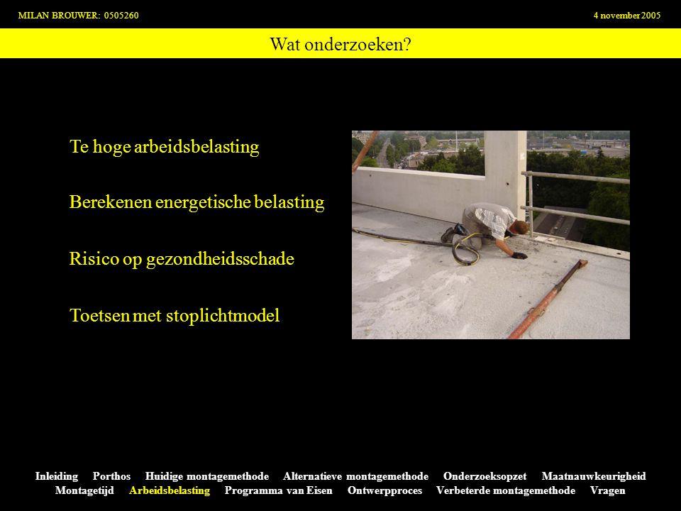 Wat onderzoeken? MILAN BROUWER: 05052604 november 2005 Inleiding Porthos Huidige montagemethode Alternatieve montagemethode Onderzoeksopzet Maatnauwke