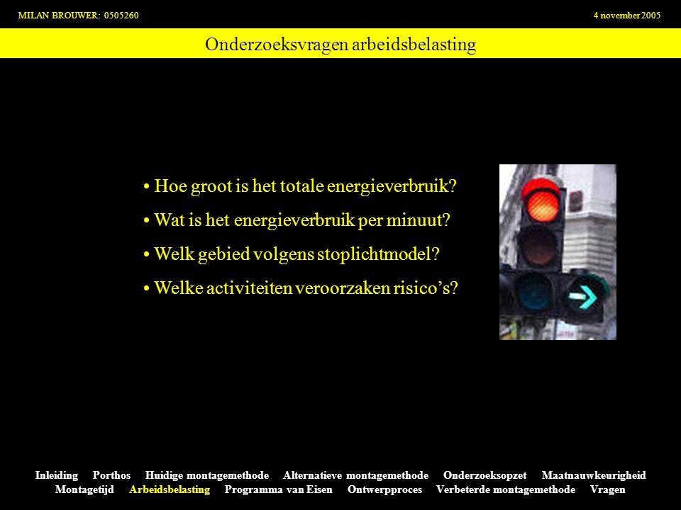 Onderzoeksvragen arbeidsbelasting MILAN BROUWER: 05052604 november 2005 Inleiding Porthos Huidige montagemethode Alternatieve montagemethode Onderzoek