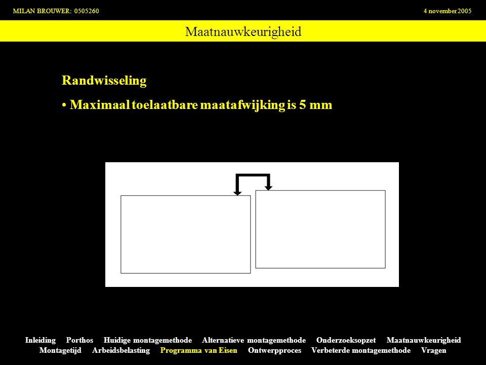 Maatnauwkeurigheid MILAN BROUWER: 05052604 november 2005 Inleiding Porthos Huidige montagemethode Alternatieve montagemethode Onderzoeksopzet Maatnauw