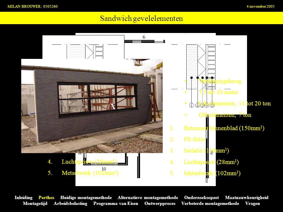 Sandwich gevelelementen MILAN BROUWER: 05052604 november 2005 Inleiding Porthos Huidige montagemethode Alternatieve montagemethode Onderzoeksopzet Maa
