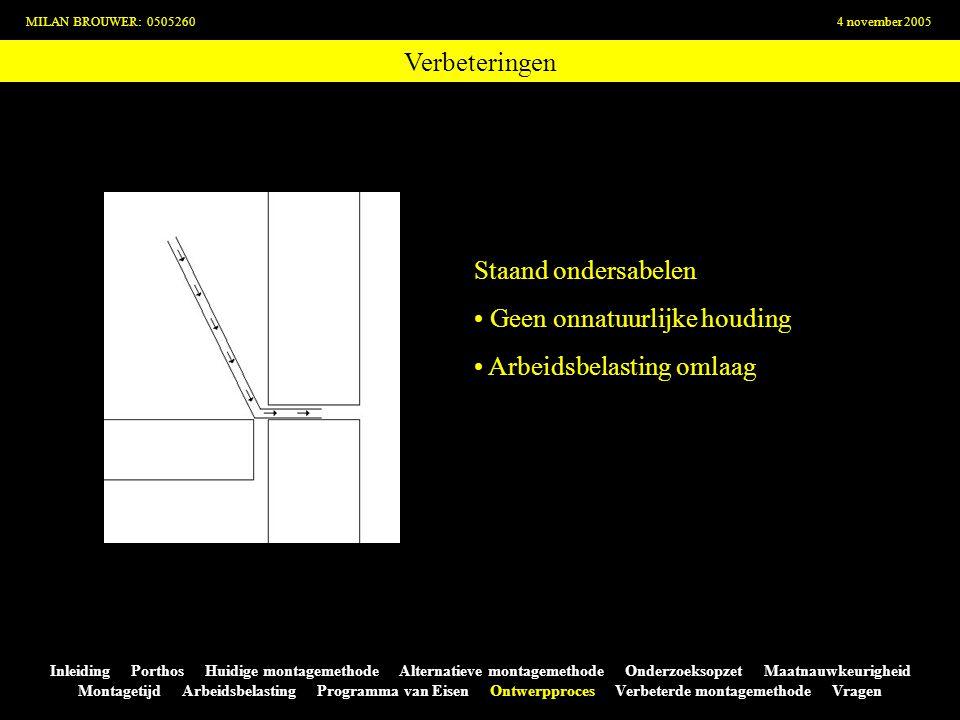 Verbeteringen MILAN BROUWER: 05052604 november 2005 Inleiding Porthos Huidige montagemethode Alternatieve montagemethode Onderzoeksopzet Maatnauwkeuri