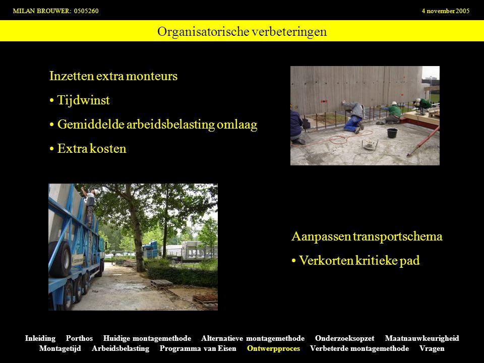Organisatorische verbeteringen MILAN BROUWER: 05052604 november 2005 Inleiding Porthos Huidige montagemethode Alternatieve montagemethode Onderzoeksop