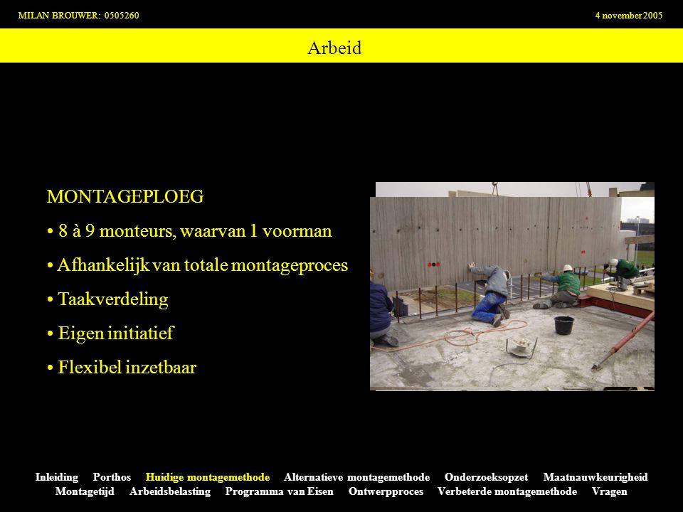 Arbeid MILAN BROUWER: 0505260 MONTAGEPLOEG 8 à 9 monteurs, waarvan 1 voorman Afhankelijk van totale montageproces Taakverdeling Eigen initiatief Flexi