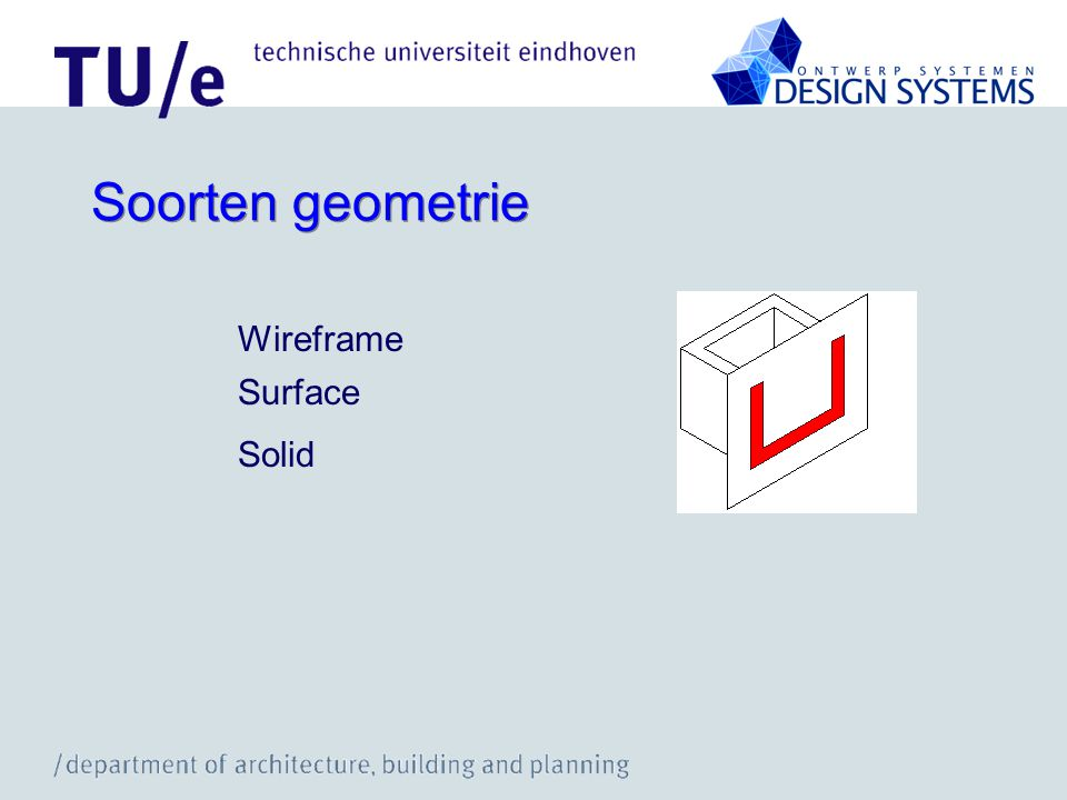 Soorten geometrie Wireframe Surface Solid