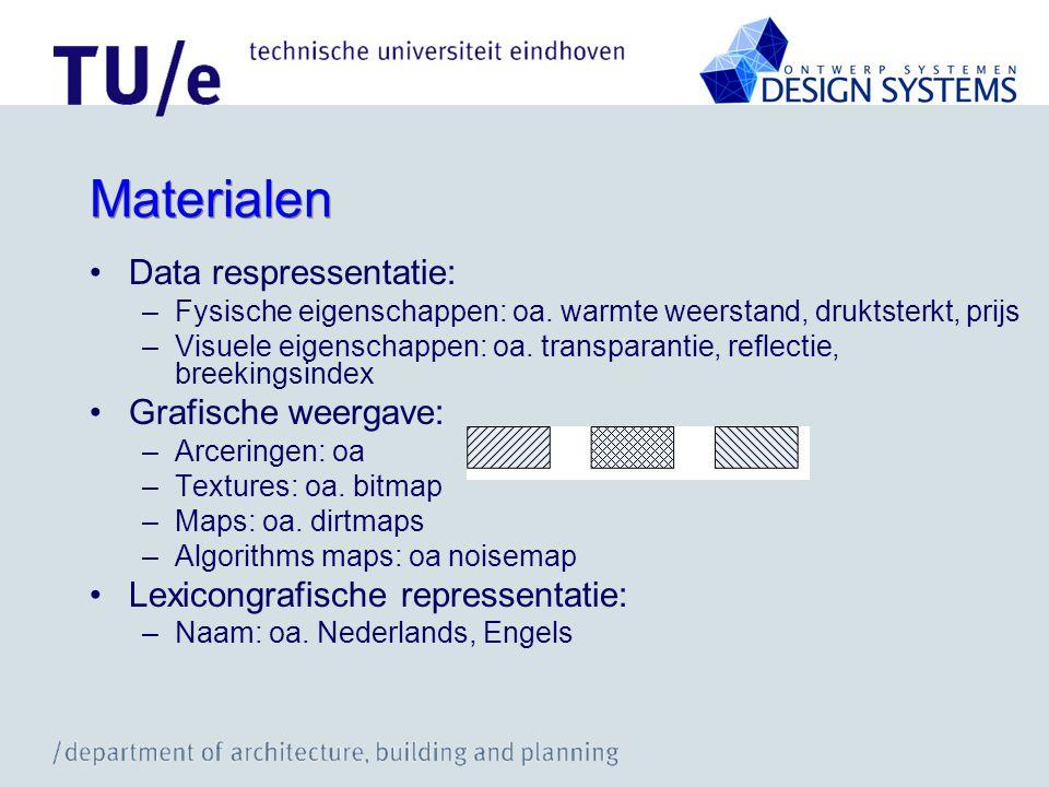 Materialen Data respressentatie: –Fysische eigenschappen: oa.
