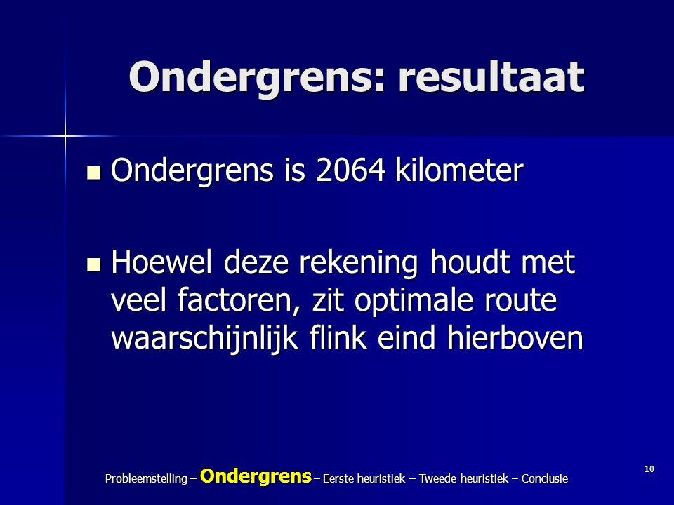 10 Probleemstelling – Ondergrens – Eerste heuristiek – Tweede heuristiek – Conclusie Ondergrens: resultaat Ondergrens is 2064 kilometer Ondergrens is