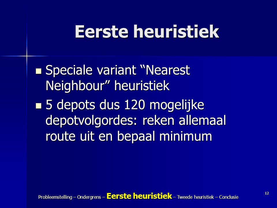 "12 Probleemstelling – Ondergrens – Eerste heuristiek – Tweede heuristiek – Conclusie Eerste heuristiek Speciale variant ""Nearest Neighbour"" heuristiek"