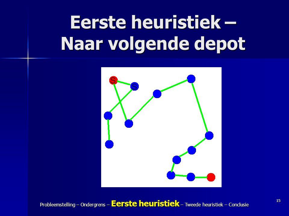 15 Probleemstelling – Ondergrens – Eerste heuristiek – Tweede heuristiek – Conclusie Eerste heuristiek – Naar volgende depot