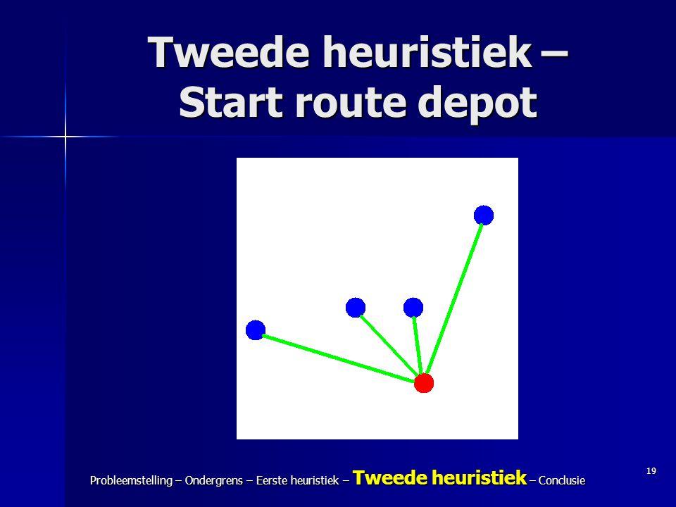 19 Probleemstelling – Ondergrens – Eerste heuristiek – Tweede heuristiek – Conclusie Tweede heuristiek – Start route depot