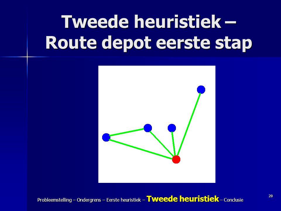 20 Probleemstelling – Ondergrens – Eerste heuristiek – Tweede heuristiek – Conclusie Tweede heuristiek – Route depot eerste stap